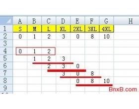 判断货品尺码断码齐码情况的公式(OR+COUNTIF+OFFSET)