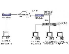 Win2003单网卡环境下VPN的架设教程