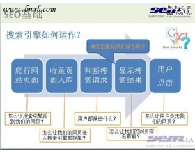 搜索引擎收录网页规则分析