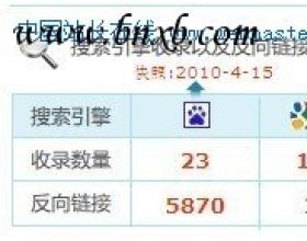 广宇:2个月内正规手段获得近6000百度反链