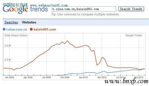 企业微博营销实战