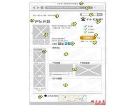 电子商务网站的产品页面的优化导向