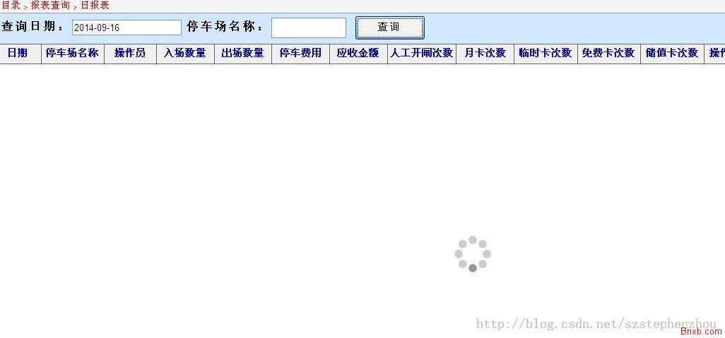 jQuery Ajax加载中提示 加载数据时异步显示加载中动画