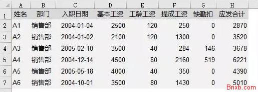 单/多行标题 工资条的最简单做法(excel)