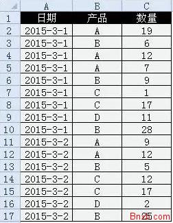 EXCEL多级分类汇总的实现方法(非透视表)