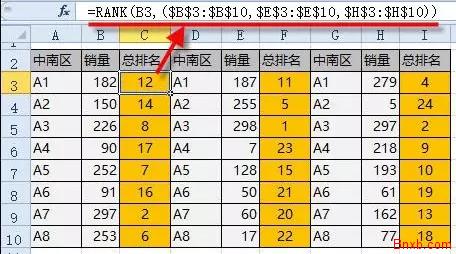 Excel多区域排名公式 rank应用