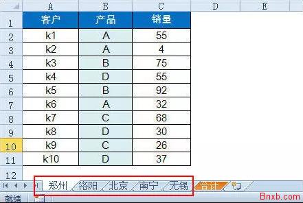 Sumif多工作表求和公式 跨表条件求和 多表条件求和公式