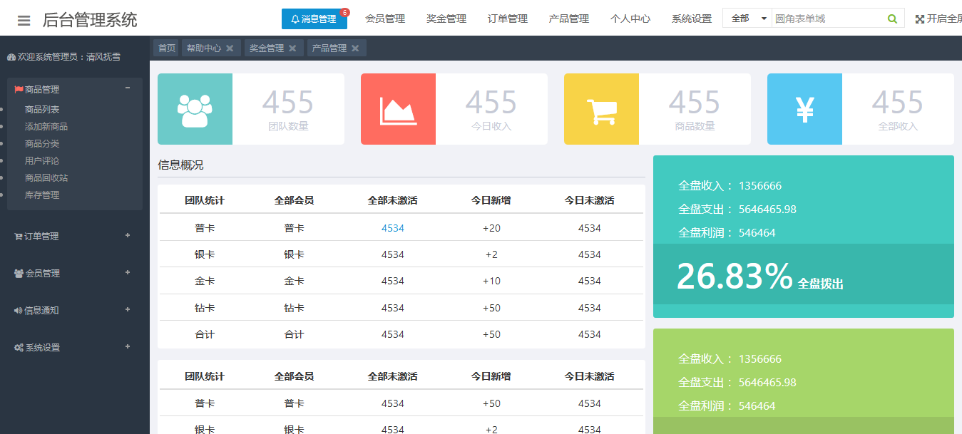 Amaze UI Admin后台管理系统模板 bootstrap