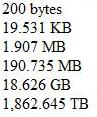 PHP实现字节数进制转换Byte转换为KB MB GB TB的方法