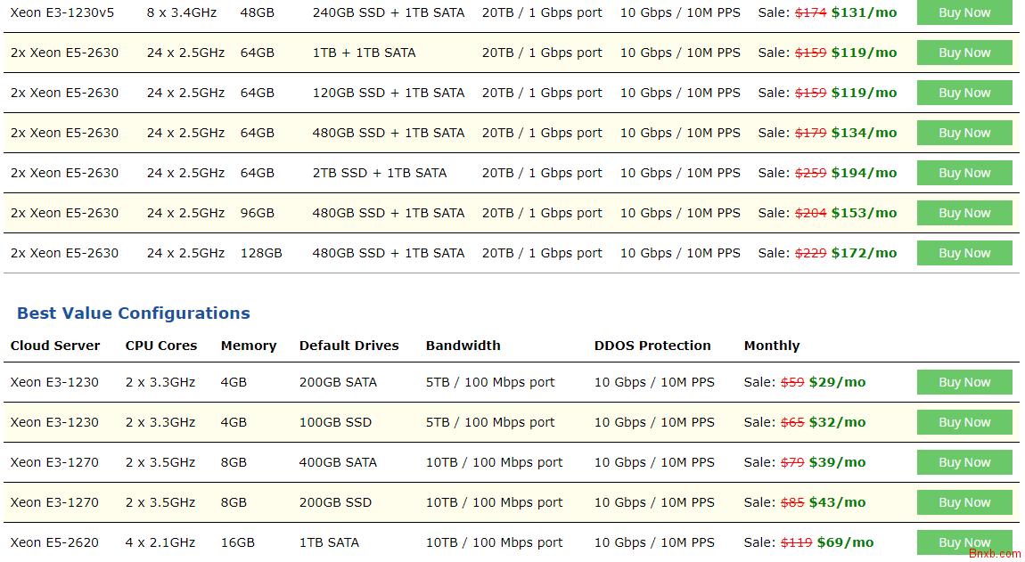 美国ENZU机房旗下budgetvm 独立服务器/VPS 支持支付宝