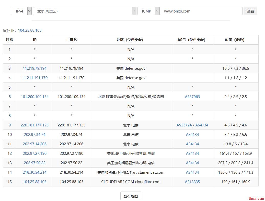 ChinaNet(163)、CN2 GT、CN2 GIA、中国电信国际出口带宽线路介绍